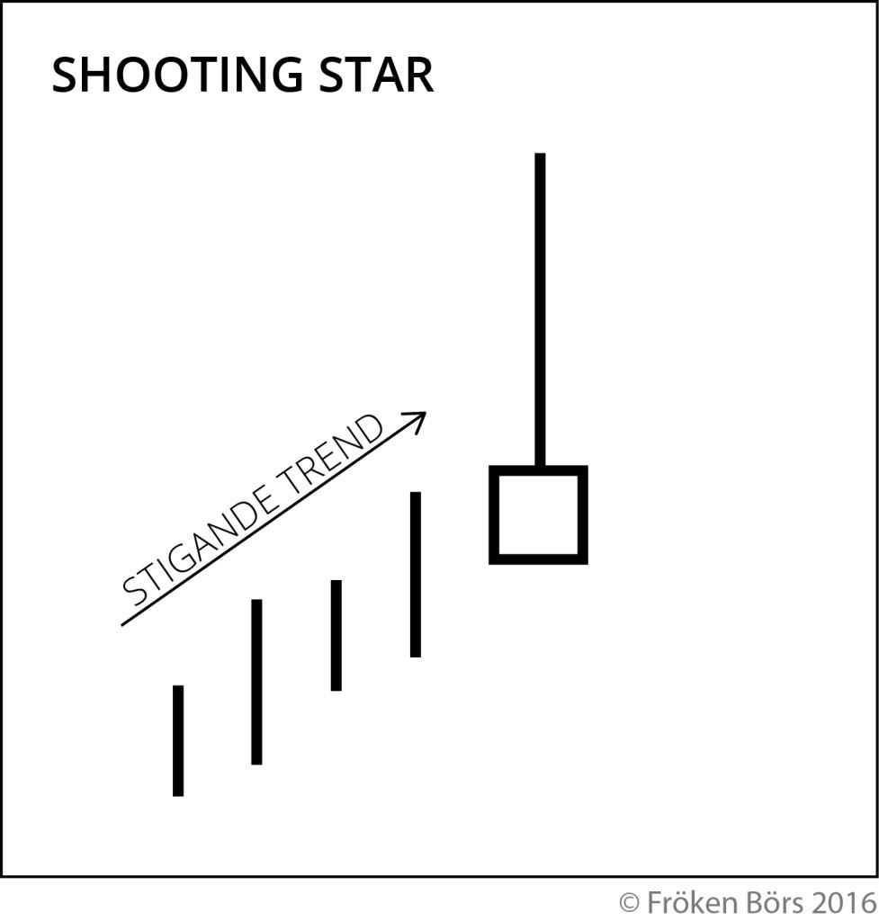 shooting-star-2