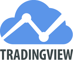 tradingview teknisk analys, grafer och diagram